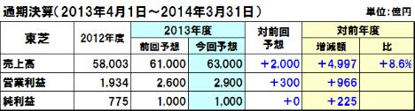 20131108toshiba_y