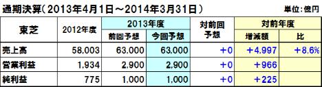 20140204toshiba_y