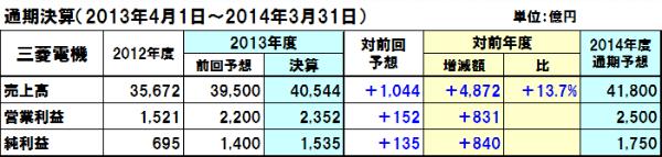 20140801mitubishi_y