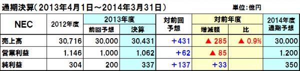 20140801nec_y