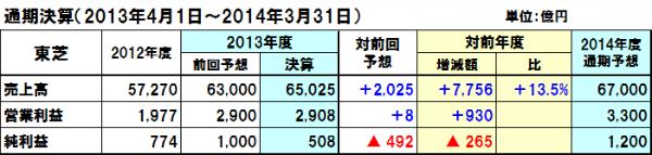 20140801toshiba_y