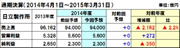 20140802hitachi_y