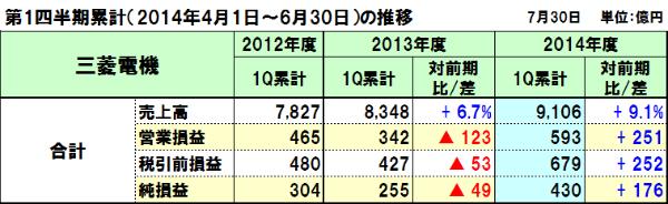20140802mitubishi_1q
