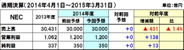 20140802nec_y