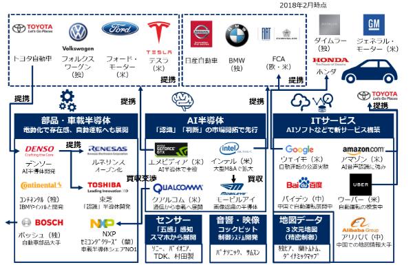 car_partner
