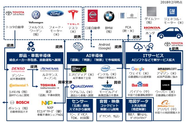 car_partner1