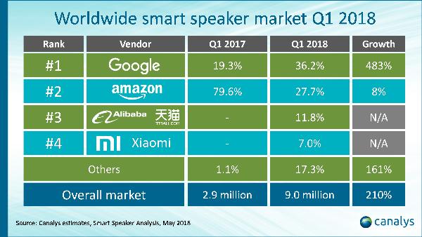 smart_speakers_market