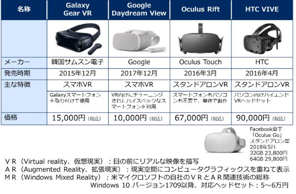 vr_oculus
