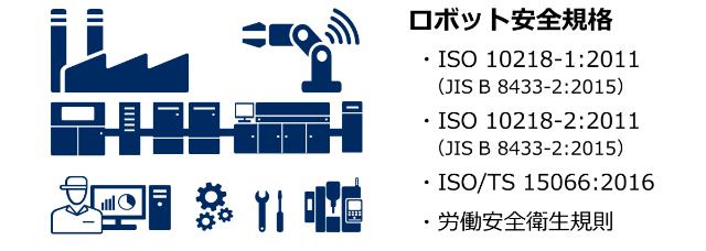 robot-safetystandard