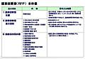 提案依頼書(RFP) 目次と書き方のポイント