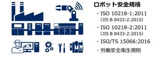 産業用ロボット及び人と協調して活動する「協働ロボット」の安全規格と改正「日本産業規格(JIS)」