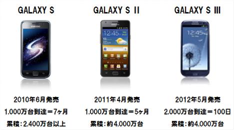 20130115galaxy_s