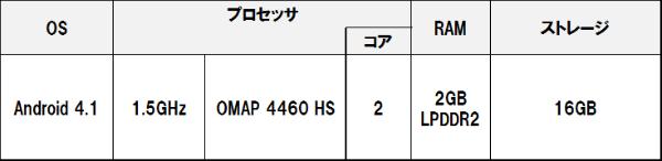 Agt10_1