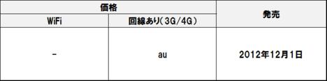Aquos_pad_sht21_6