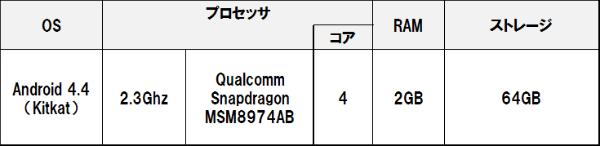 Arrowstabf03g_1