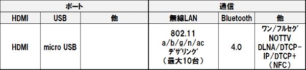 Arrowstabf03g_3