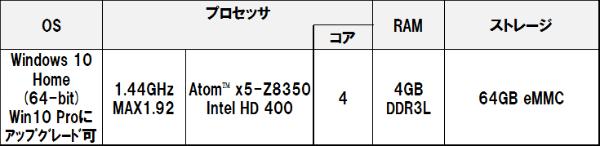 C109s_1