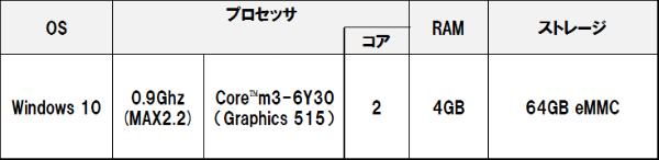 Computestick_stk2m3w64cc_1