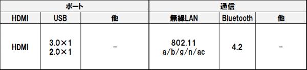 Computestick_stk2m3w64cc_3