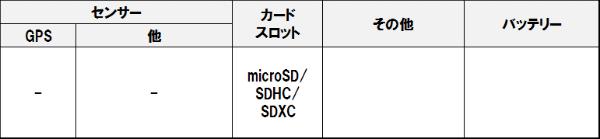 Computestick_stk2m3w64cc_4