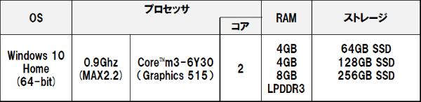 Dgms12y_1