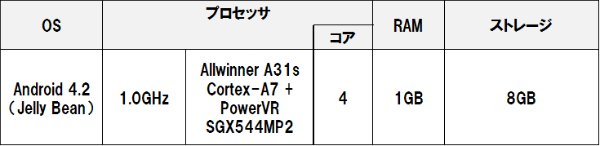 Dgq7c_1_2