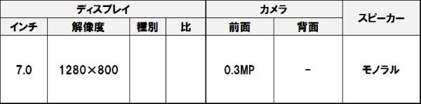 Dgq7c_2_2