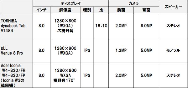 Dynabook_tab_vt484_2