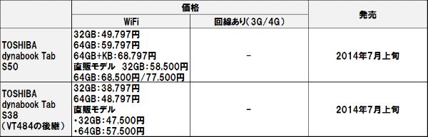Dynabooktab2014_6
