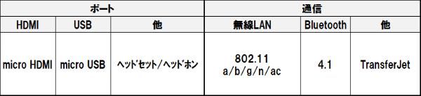 Dynabooktabs80a_3