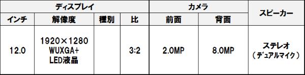 Dynapadn72v_2