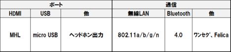 Galaxy_note_sc02e_3