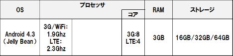 Galaxy_tab_102014_1