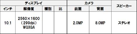 Galaxy_tab_102014_2