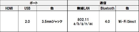 Galaxy_tab_102014_3