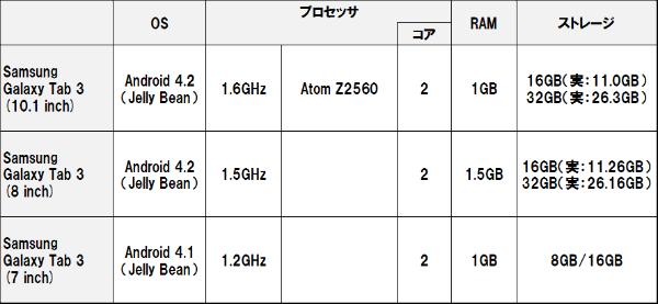 Galaxy_tab_3_10_1