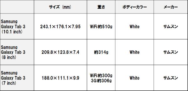 Galaxy_tab_3_10_5