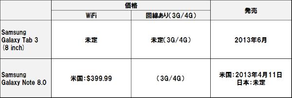 Galaxy_tab_3_8inch6