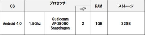 Galaxy_tab_77_plus_sc01e_1