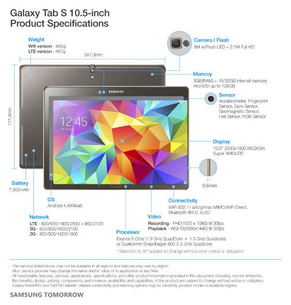 Galaxytabs10_5_specifications