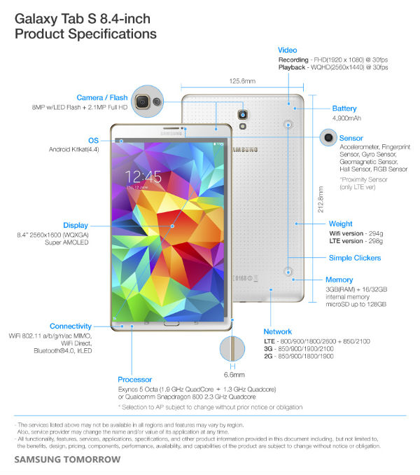 Galaxytabs8_4_specifications