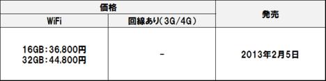 Google_nexus_10_6