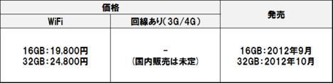 Google_nexus_7_6