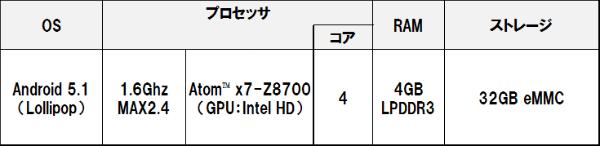 Gt810_1