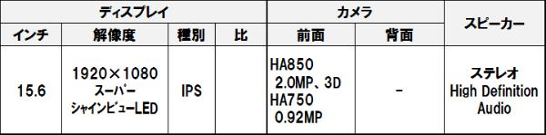 Ha850_ha750_2