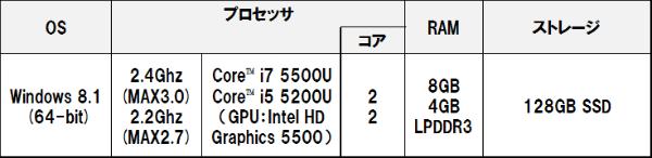 Hz750hz650_1