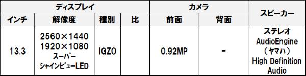 Hz750hz650_2