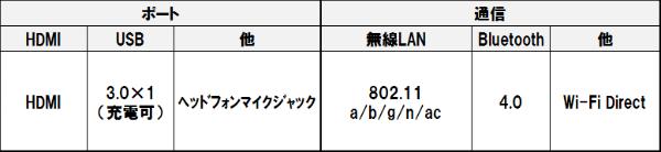 Hz750hz650_3