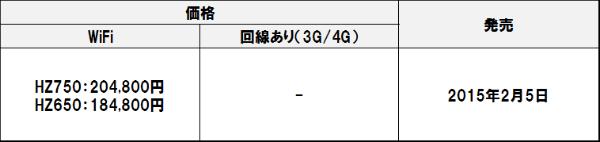 Hz750hz650_6