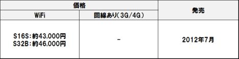 Iconia_tab_a700_6